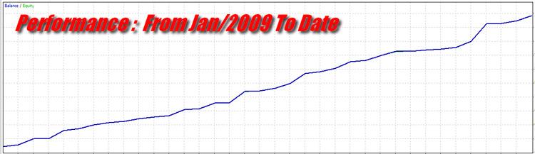 Richest forex trader results 2010