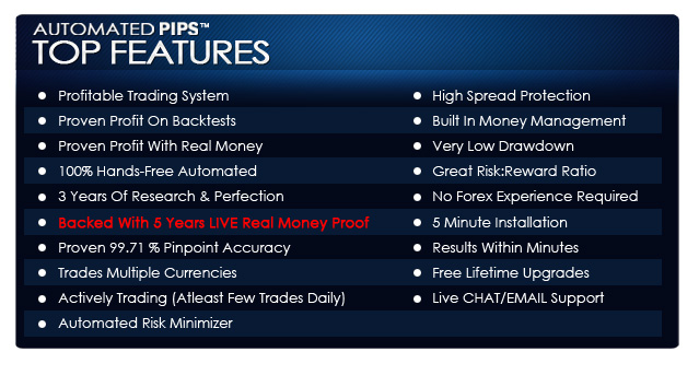 Forex pips optimizer system