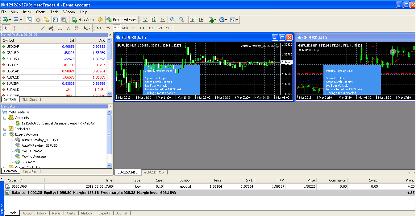 Best forex trading robot