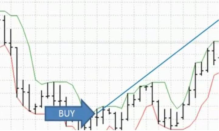Trade nation forex