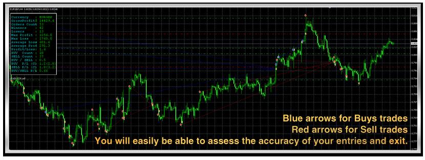 p chart tool