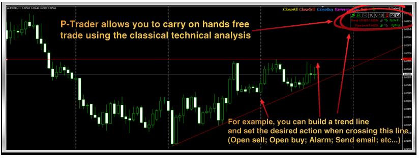 p trader tool