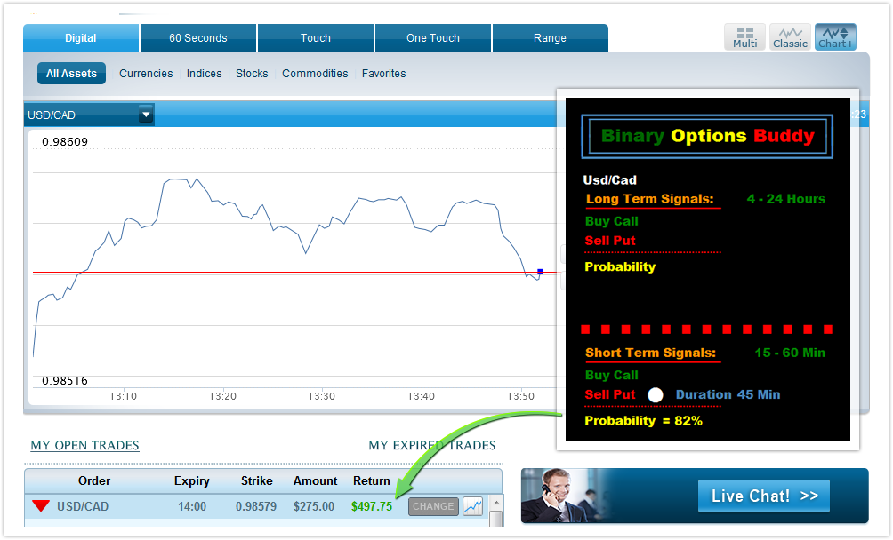 Binary options buddy system