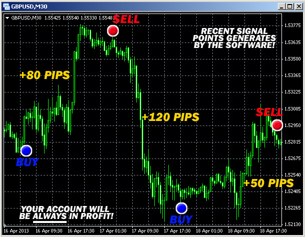Ultimate forex sniper trade free download