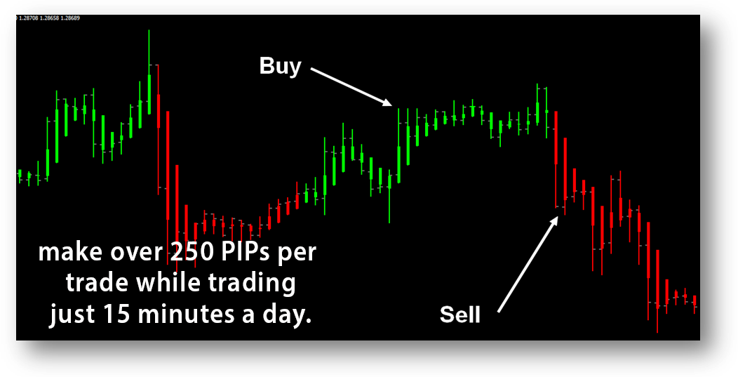 Forex pip value formula
