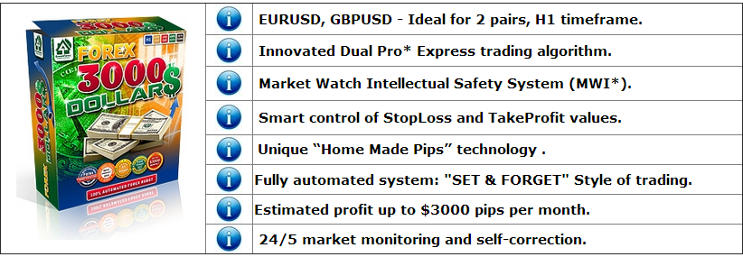 Forex 3000 dollars robot download