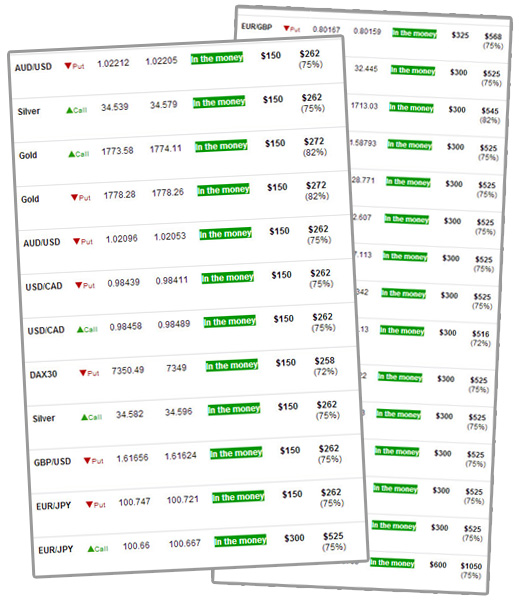 binary profit cloner results