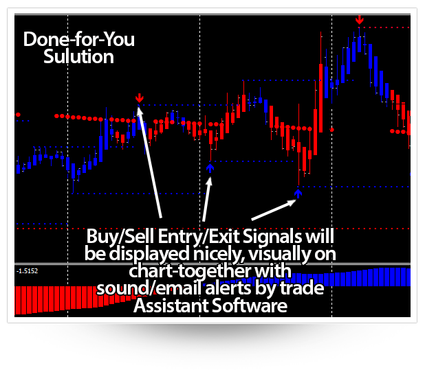 Forex buy sell arrows software