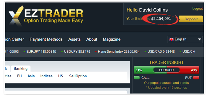 Binary options bullet forums