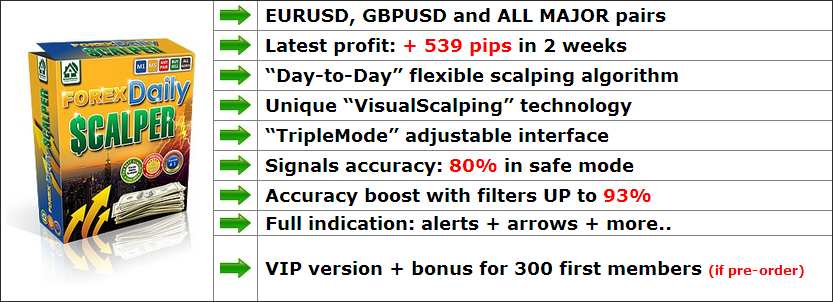 forex daily scalper details