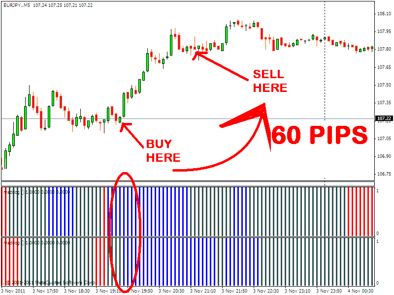 forex explosive results