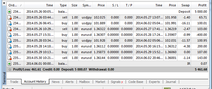 sakura_latest_trader