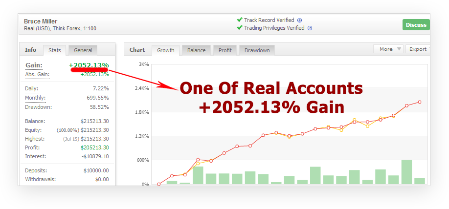 Hunter Scalper EA – [Cost $] – For FREE - ForexCracked