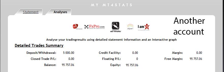 xmaster formula results
