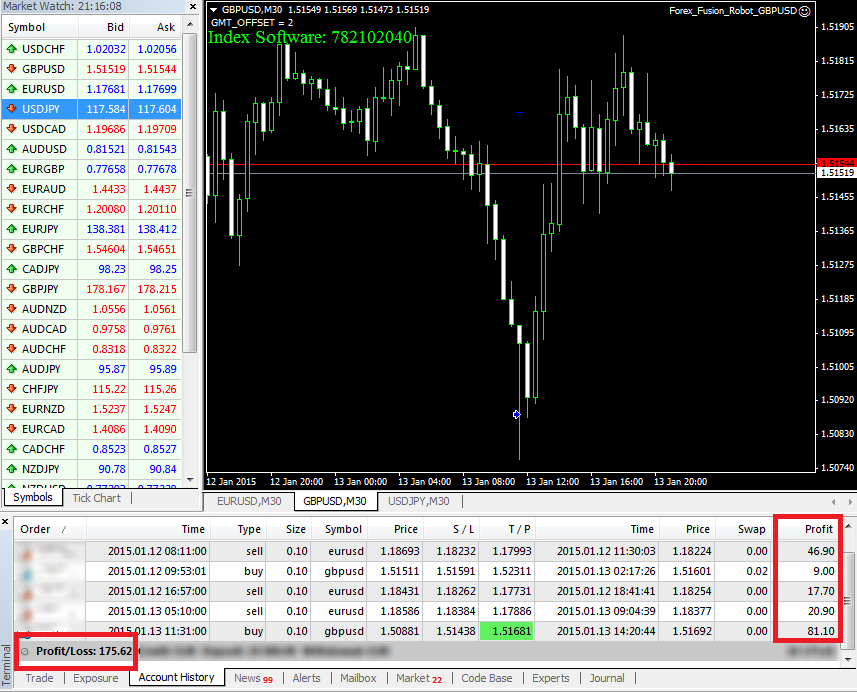 Fusion forex robot v1.3 download
