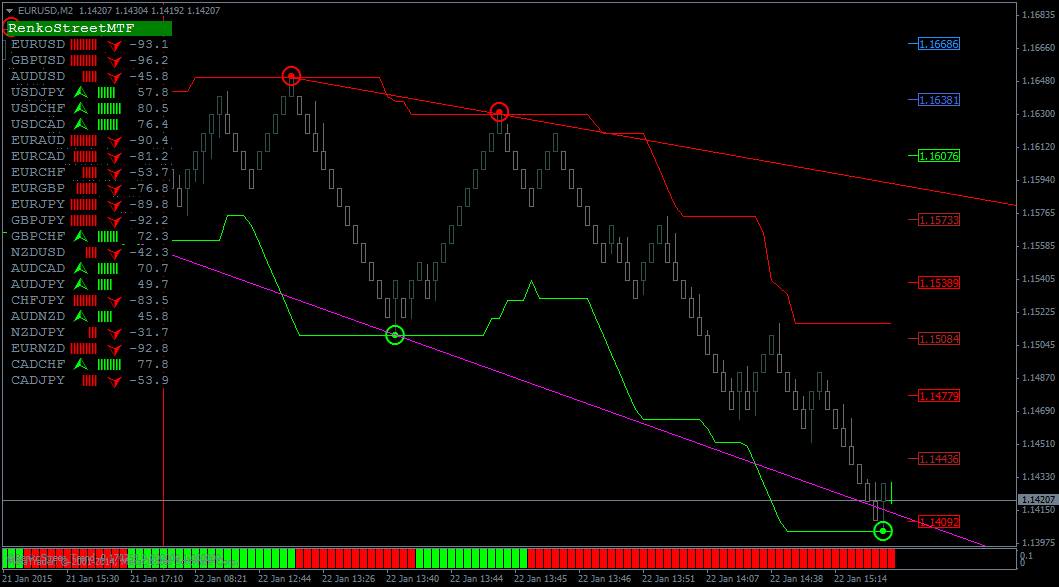 Renko scalper trading system free download