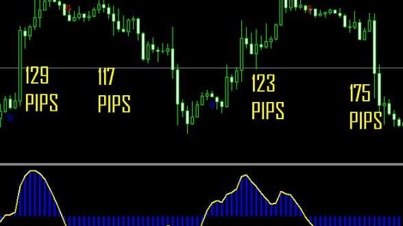 Best and simple forex trading systems