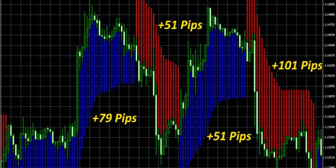 Forex profit master download