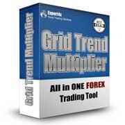 Grid-Trend-Multiplier