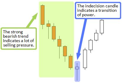 Binary today trader