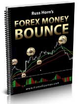 Forex bounce