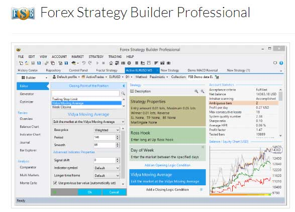 Best forex strategy builder