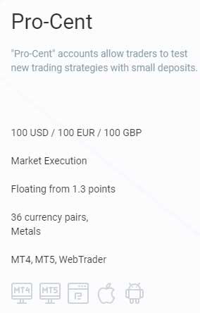 Forex4you cent account review