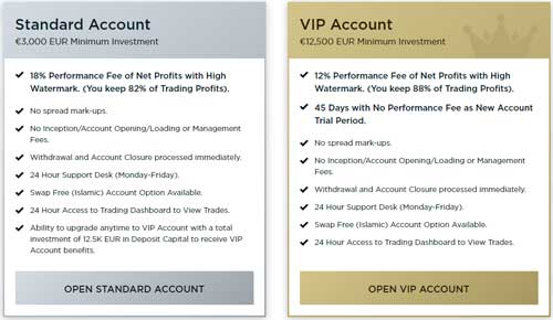 Forex managed account performance fee