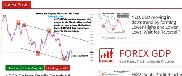 Best forex signals 2020
