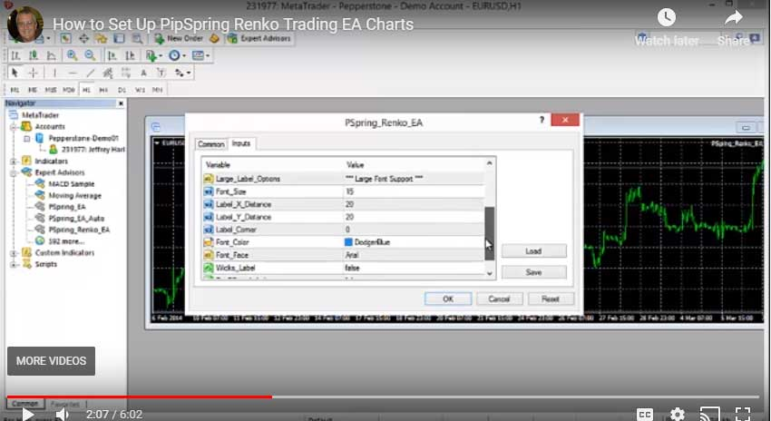 Indicator Review Pipspring Forex Robot Nation