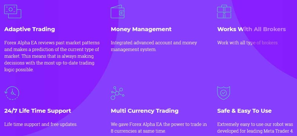 Alpha play forex review