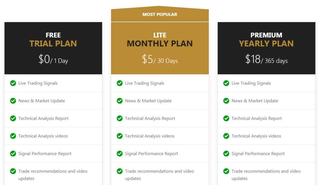 Signal providers in forex that provide free trial